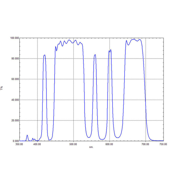 OPTOLONG l-pro EOS-FF UT 0.3mm filtr ultracienki 0.3mm Astrophotography filtr zanieczyszczenia światła dla 5D2/5D3/6D LD1003G
