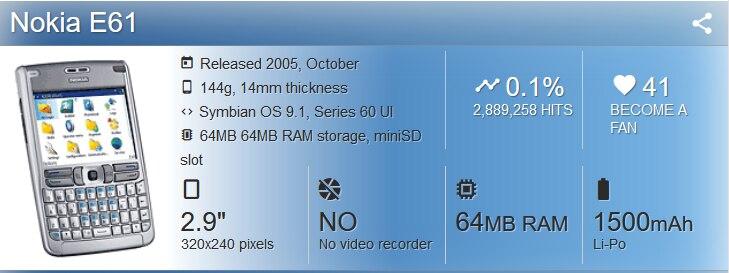 Nokia e61 remodelado-original desbloqueado gsm 3g wifi