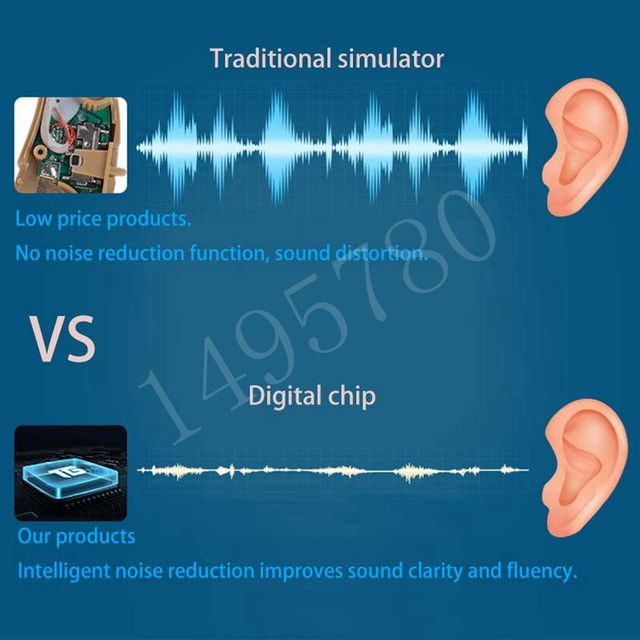 Rechargeable Mini Digital Hearing Aid Sound Amplifiers Wireless Ear Aids for Elderly Moderate to Severe Loss Drop Shipping 4