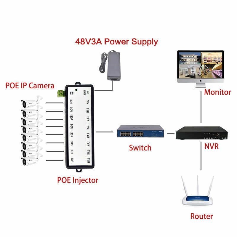 ใหม่มาถึง 4 พอร์ต POE 8 พอร์ต PoE Splitter สำหรับกล้องวงจรปิดเครือข่ายกล้อง POE Power Over Ethernet IEEE802.3af