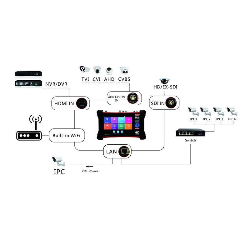Testeur de IG CCTV moniteur X7 H.265 4K 8MP TVI CVI AHD SDI CVBS testeur de caméra IP avec TDR, multimètre, prise de câble - 5