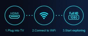 Image 5 - T98 MINI PC Dongle Miracast Bluetooth WIFI HDMI 4K Tv Stick Android 10,0 4G 32G Optional TV BOX