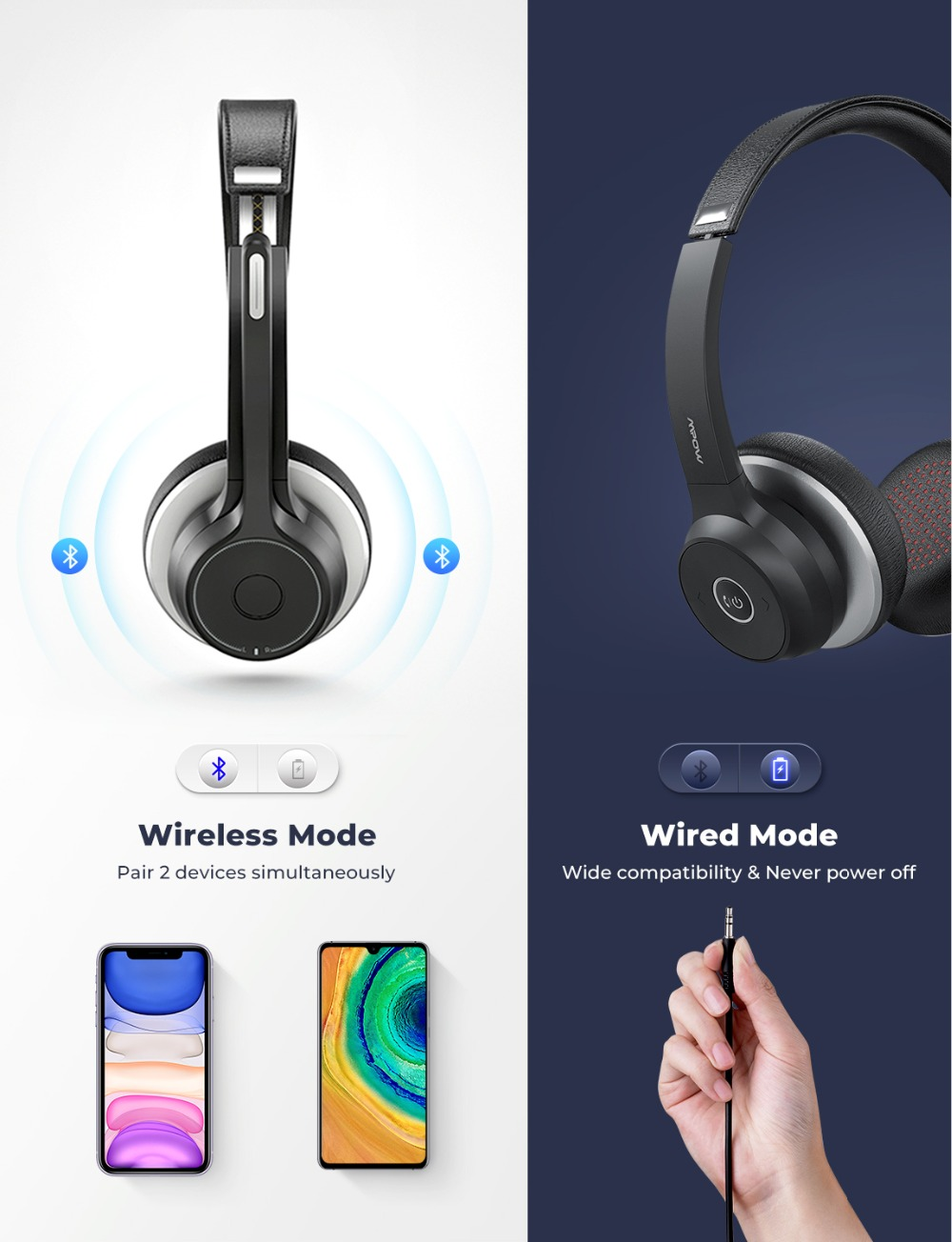 Mpow HC5 Wireless Headphones Bluetooth 5.0 Headset With CVC8.0 Noise Cancelling Microphpne Mute Control Button For PC Computer (4)