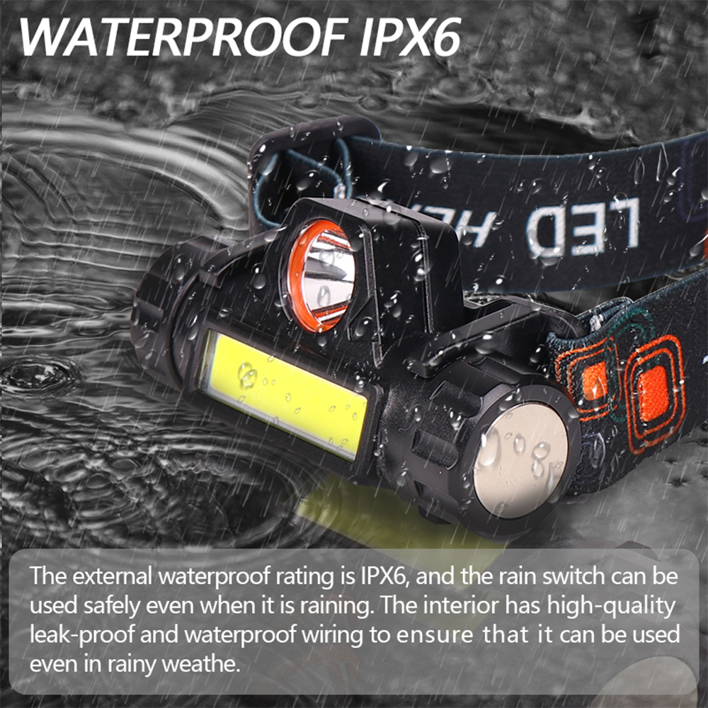 Купить с кэшбэком 10000Lm Super Bright XPE+COB Headlamp Rechargeable Headlight USB Waterproof Head Torch with Built-in Battery Camping Hiking