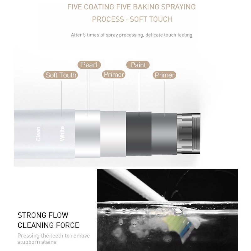 New Ultrasonic Sonic Electric Toothbrush 5 Modes Rechargeable Tooth Brush IPX7 Waterproof Dental Home Toothbrush Sonic Electric