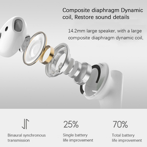 Image 3 - Original Xiaomi Airdots Pro 2s Wireless Earphone Global Version TWS Mi True Earbuds Air 2 S Stereo Control With Mic Earphones