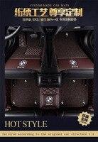 Car floor mats with Logo/Brand Logo for Mitsubishi Lancer ASX Pajero sport V73 V93 5D car styling all weather carpet floor liner