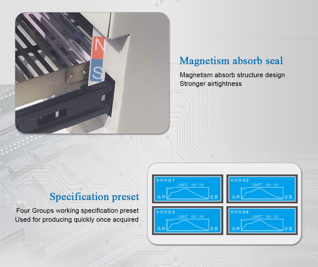 Projeto forno de refusão para SMT Automático