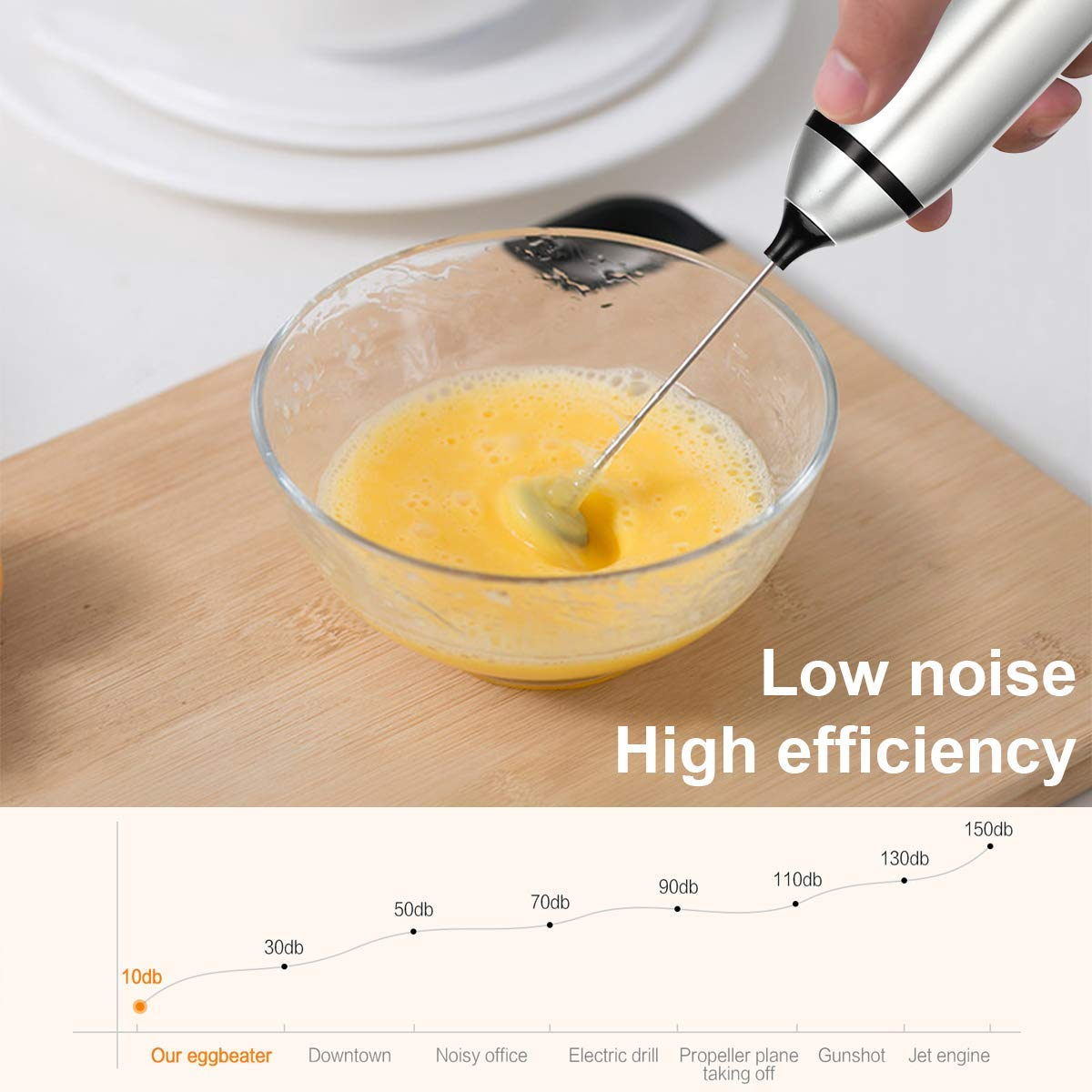 Hb917b4028be34989a116845f5f9ac859k YAJIAO USB Rechargeable Blender Milk Frother Handheld Electric Mixer Foam Maker Stainless Whisk 3 Speed for Coffee Cappuccino
