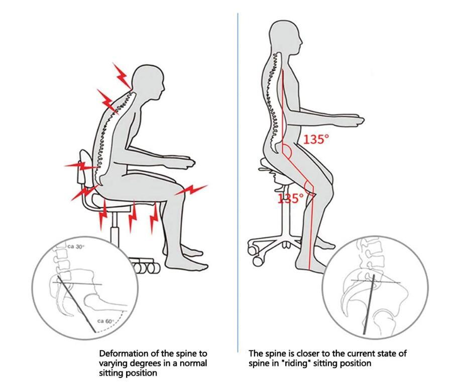 Купить эргономичный гидравлический стул вращающийся для офиса с регулируемой