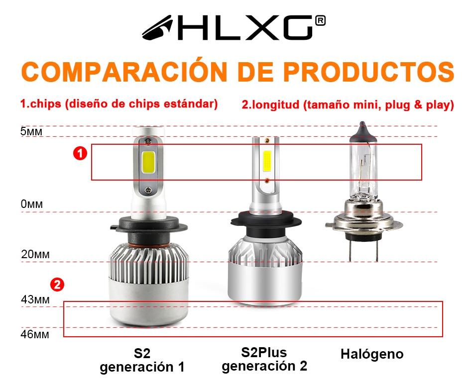 s2plus(西班牙语)_02