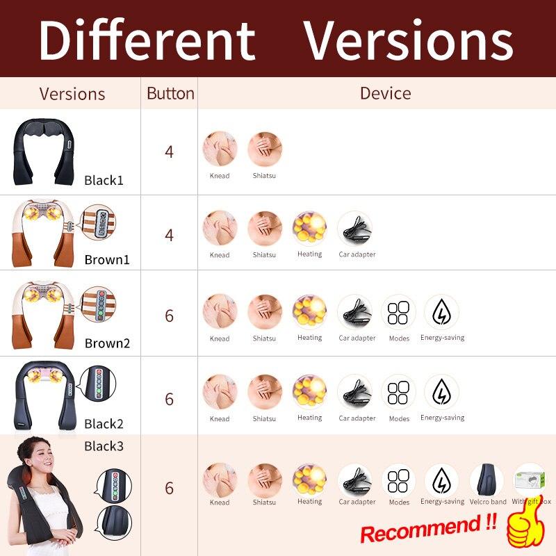 (with Gift Box)JinKaiRui U Shape Electrical Shiatsu Back Neck Shoulder Body Massager Infrared Heated Kneading Car/Home Massagem 5