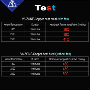 Image 5 - Mellow NF V6 Zone Heat Break Copper & Aerospace Materials 3D Printer Nozzle Throat For 1.75mm E3D V6 HOTEND Heater Block