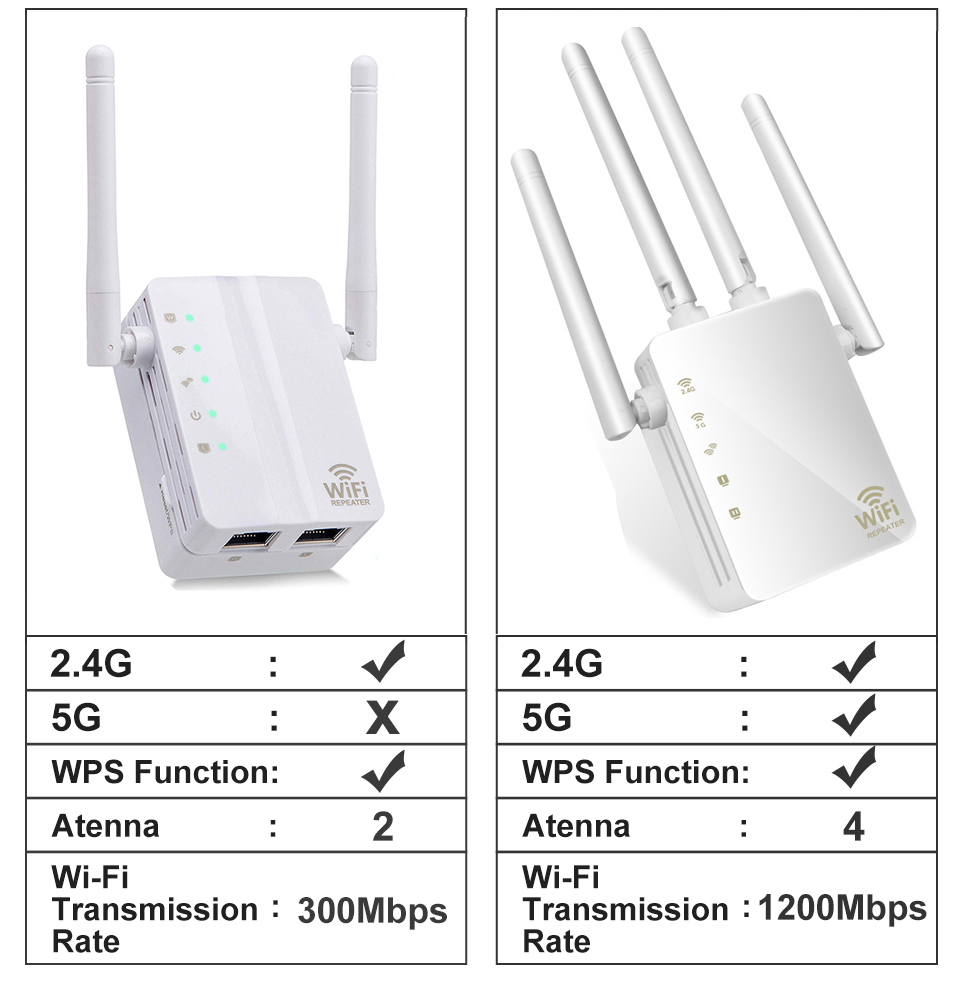 Wireless Wifi Router Repeater 300/ 1200mbps 2.4G 5G Dual Band Wifi Signal Amplifier Signal Booster Network Range Extender RJ45