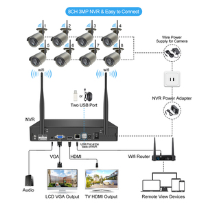 Image 5 - Techage H.265 8CH 3MP Wireless Video Camera System Outdoor Audio Record Wifi IP Camera P2P Security CCTV Surveillance NVR Kit
