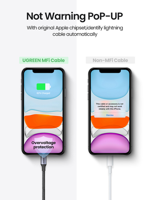 Ugreen MFi USB Cable for iPhone 12 Min 12 Pro Max X XR 11 2.4A Fast Charging Lightning Cable USB Data Cable Phone Charger Cable 3