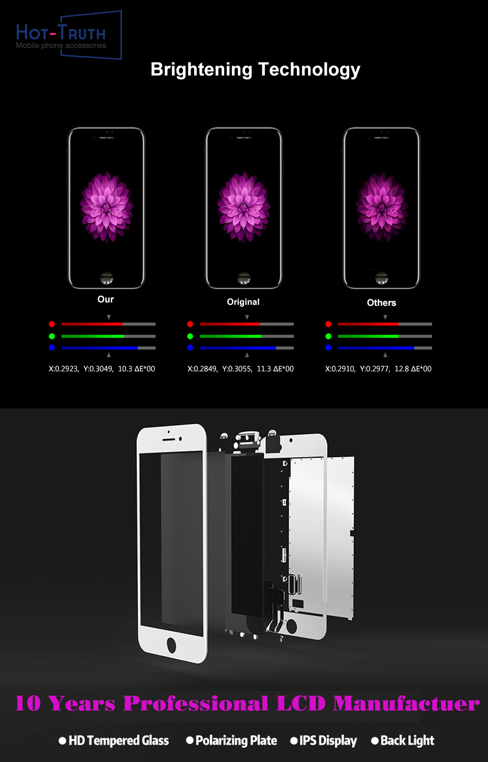 Hb9d4df15b024401698253ea97de680b9L For iPhone 6 6S 7 LCD Full Assembly Complete Display For iPhone 6 6s 100% With 3D Touch Screen Camera+Button AAA+++ Replacement
