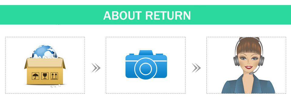About Return ??