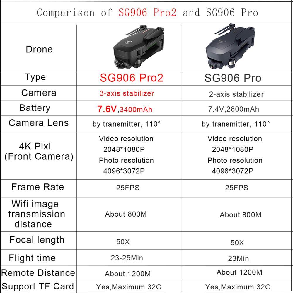 Top SaleDrone 4k Camera Mechanical-Gimbal 5g Wifi Flight-25-Min Sg906-Pro Supports NWE HD Ce