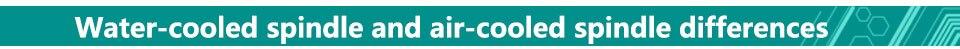 主轴+变频器+夹具+水泵详情页源文件1_53