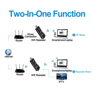 Image 2 - Kebidu Universale Senza Fili TV di Rete 300Mbps Adattatore Wifi WPS Wi Fi Ripetitore RJ 45 Cavo di Rete Per Samsung LG Sony TV