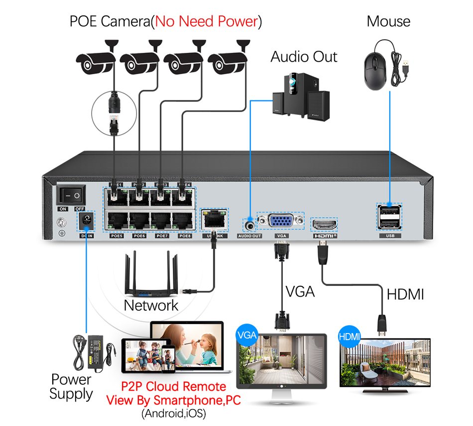 Image 5 - Techage H.265 8CH 1080P POE NVR Kit 2.0MP Security Camera System IR Outdoor Audio Record IP Camera CCTV Video Surveillance SetSurveillance System   -