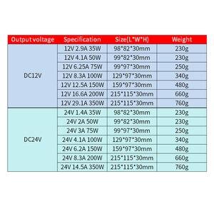 Image 5 - NVVV تحويل التيار الكهربائي 35 واط 50 واط 75 واط 100 واط 150 واط 350 واط LRS سلسلة رقيقة جدا LED سائق التيار المتناوب 110 فولت 220 فولت إلى 12 فولت 24 فولت تيار مستمر امدادات الطاقة