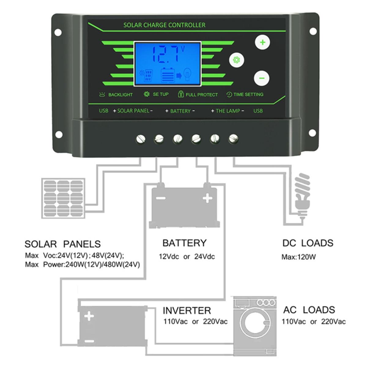 Painel solar flexível 100w 18v mono portátil
