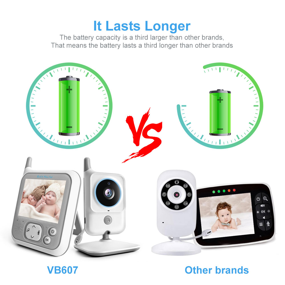 Wireless Baby Monitor With Two Way Audio Night light Temperature Pet Baby Camera 3