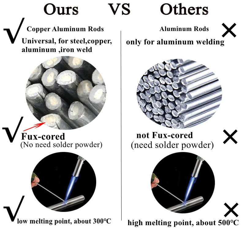 Universal Welding Wire Aluminum Copper Rods Iron Flux Cored 1.5mm//2mm For Repair