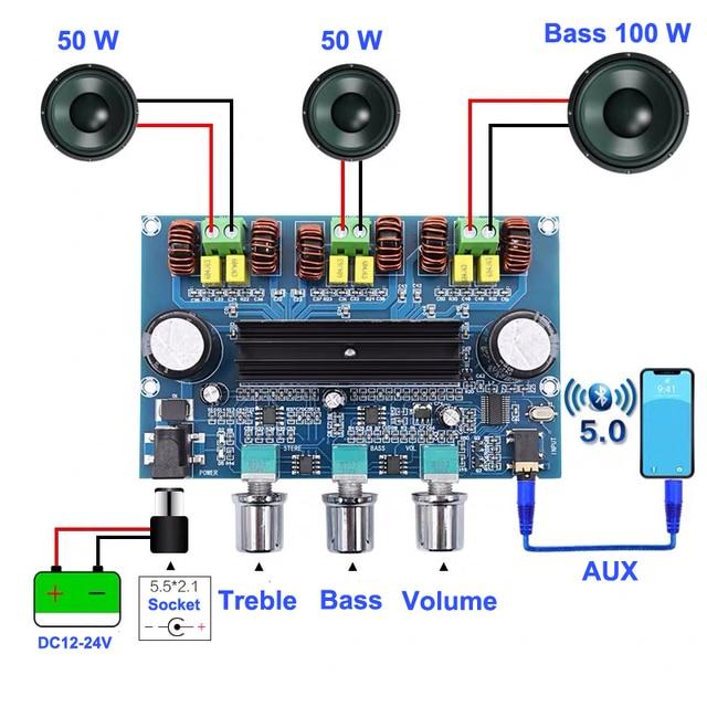 2*50 Вт + 100 Вт Bluetooth 5,0, двойной усилитель мощности TPA3116D2, сабвуфер, плата 2,1 канала, TPA3116, аудио, стерео, эквалайзер, AUX Amp