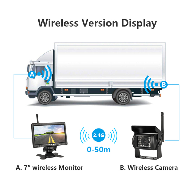 7 Inch Wireless Car Monitor 18 Infrared Lights Night Vision 4