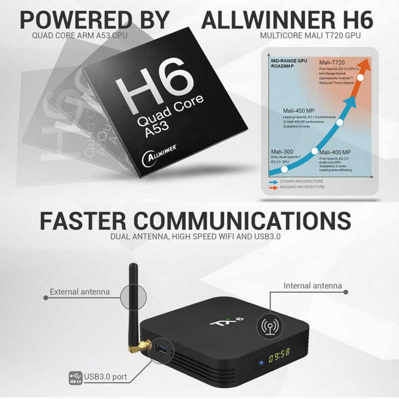 Le plus récent Smart TV Box Android 9.0 Tanix TX6 Allwinner H6 4GB RAM 64GB ROM 32G 4K 2.4G/5GHz double WiFi 2G16G PK HK1 MAX lecteur multimédia
