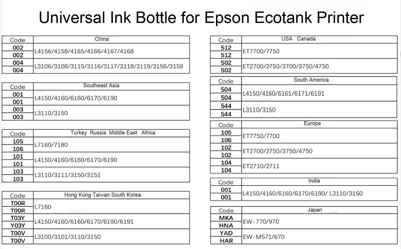 범용 잉크 병 Epson Ecotank 프린터 L3110 L4160 L4150 L6160 L6170 L6190 L3151 L3150 001 003 101 103 105 106 512 544