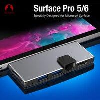 Snowkids for Microsoft Surface USB Hub Docking for Surface Pro5 Pro6 Hub Port Replicator USB3.0 HDMI LAN Ethernet SD TF