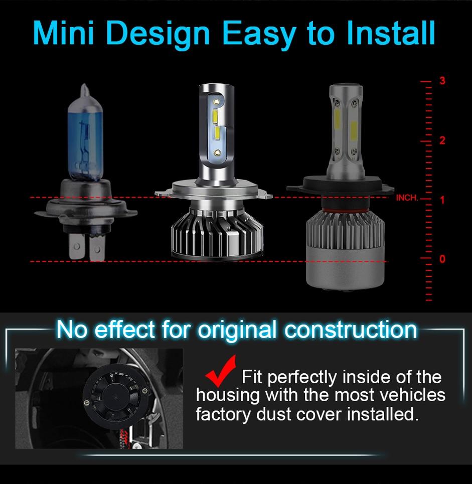 Car Headlight CSP 16000LM 110W H4 LED H7 Canbus H1 H3 H8 H11 9005 9006 3000K 6000K Car Auto Headlamp Led Lights For Car 4