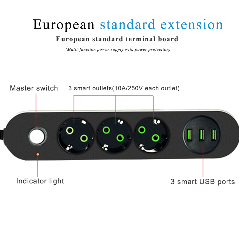 cheapest EU Russian USB Power Strip Electric Extension  Socket Plug Multi Outlet  With USB Charging Ports 3M Cord Cable Surge Protector