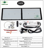 Figolite grow 120w 240w Quantum Board Dimmable led grow light QB288 Samsung LM301B mix red 660nm IR and UV Meanwell HLG 240H 48B