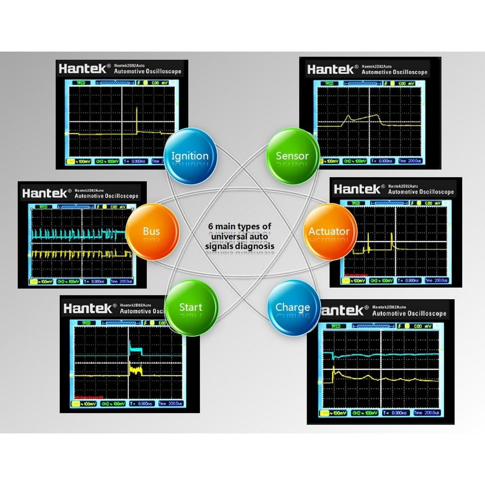 Автоматический специальный осциллограф автомобильный диагностический