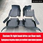 Right hand drive/RHD...