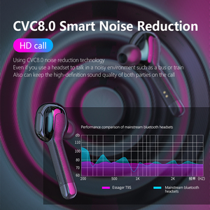 Image 3 - TWS Bluetooth earphones T9S Mini Headset IPX7 Waterproof earbuds Works on all Android iOS smartphones music wireless Headphones
