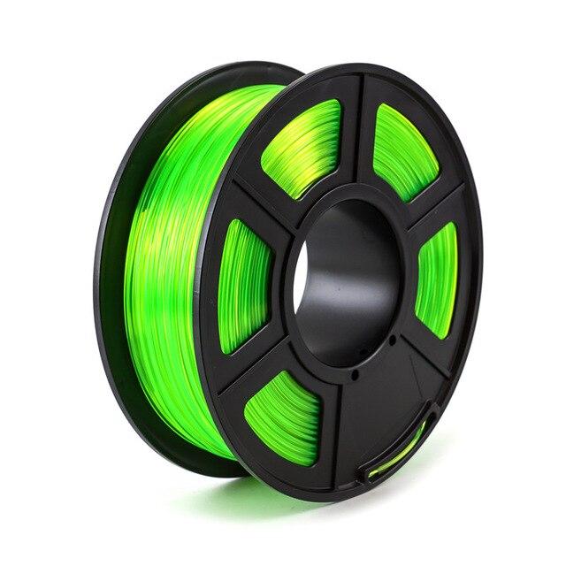 tra green