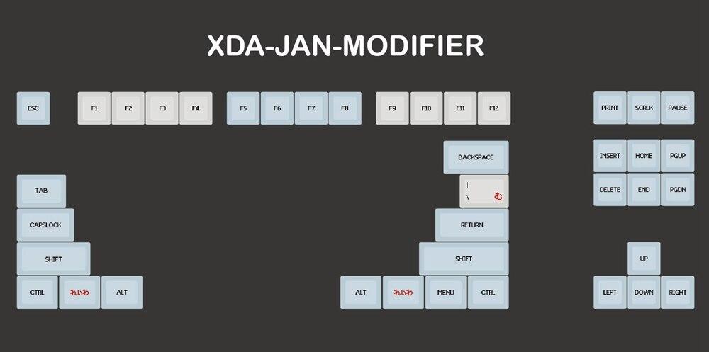 像素XDA-Mod