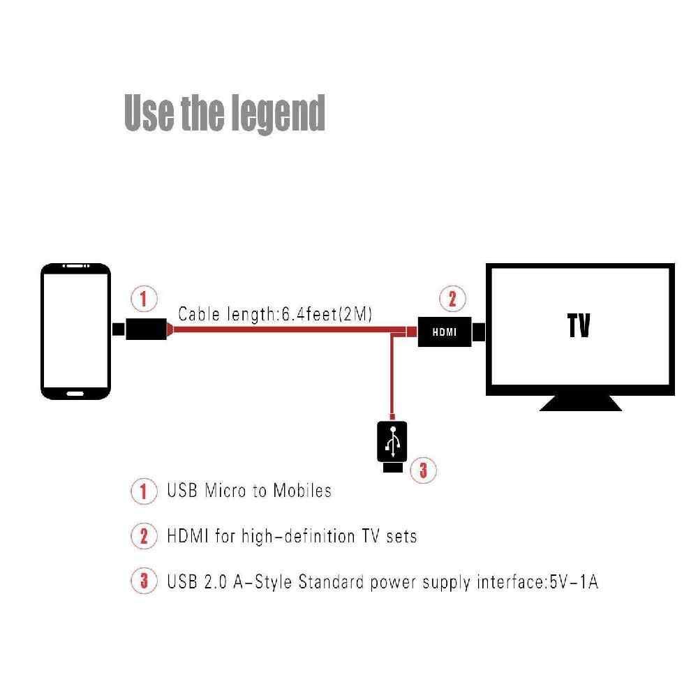Микро USB к HDMI 1080P HD ТВ кабель адаптер для Android samsung телефонов 11PIN