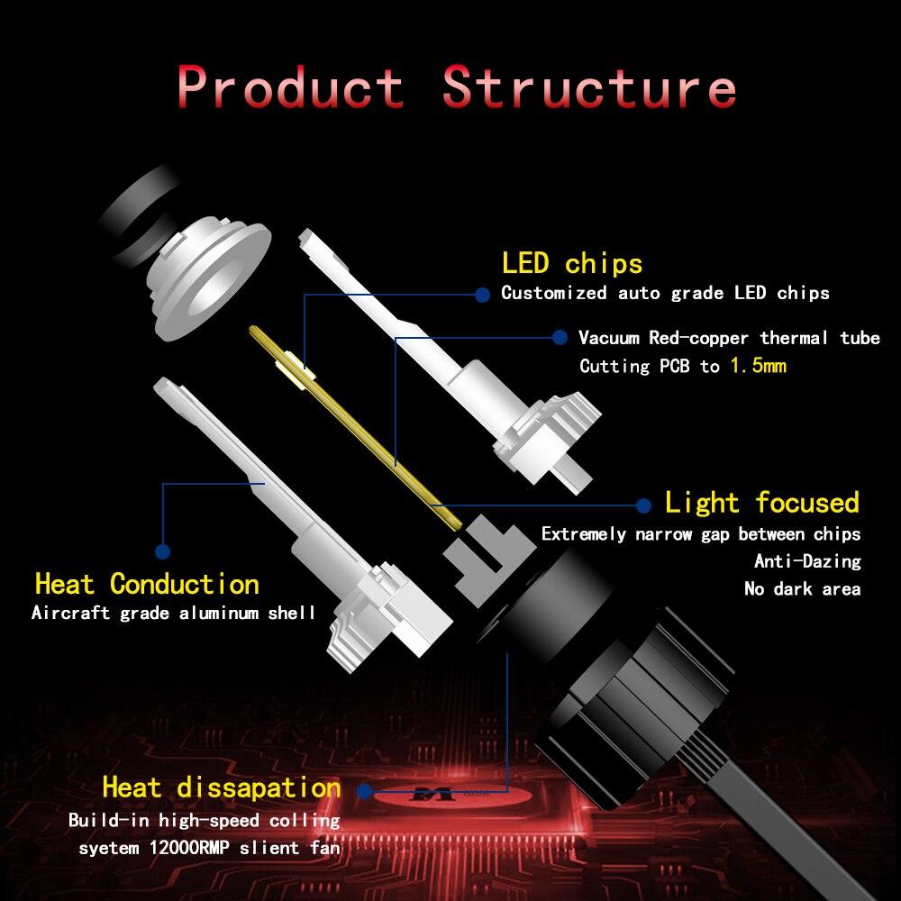 1 комплект H7 P18 светодиодный фар супер яркий светодиодный H4 H8 H9 H11 9005 9006 HB3/HB4 9012 HIR2 линия резки фокусирует луч Turbo Вентилятор 104W 18000LM - 4
