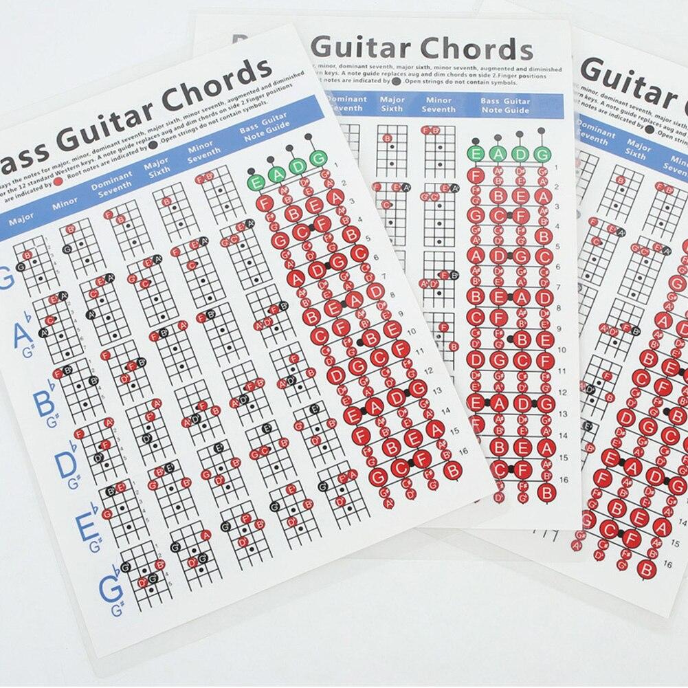 Gitar Bass Kertas Seni Chord Lembar Catatan Dinding Gambar 4 Senar ...