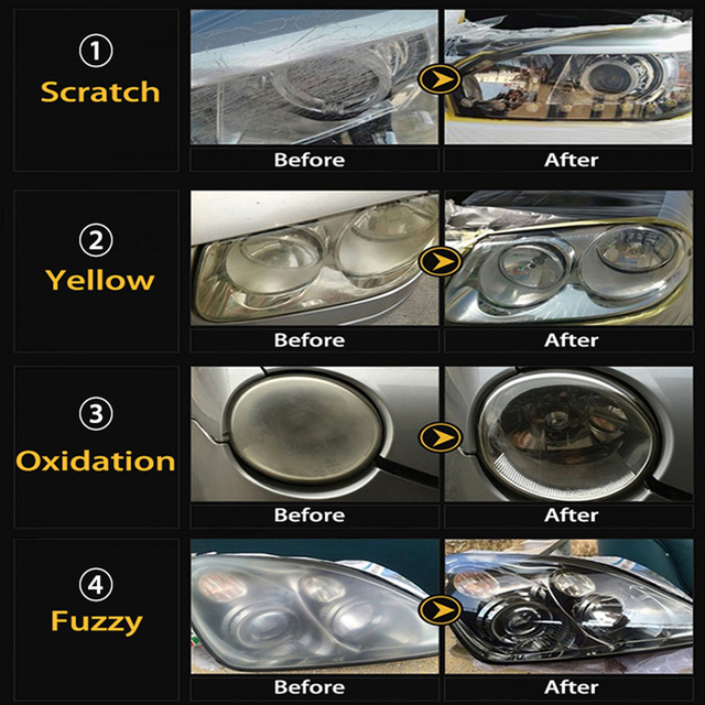 Visbella Headlight Restoration System Repair Kit DIY Headlamp Brightener Car Care Repair kit Lamp Light Clean Polish by manual 2