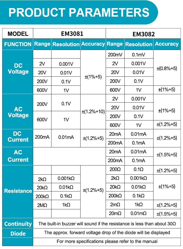 """""""all-sun"""" EM3081 EM3082 skaitmeninis multimetras 3 1/2 1999 - Matavimo prietaisai - Nuotrauka 3"""