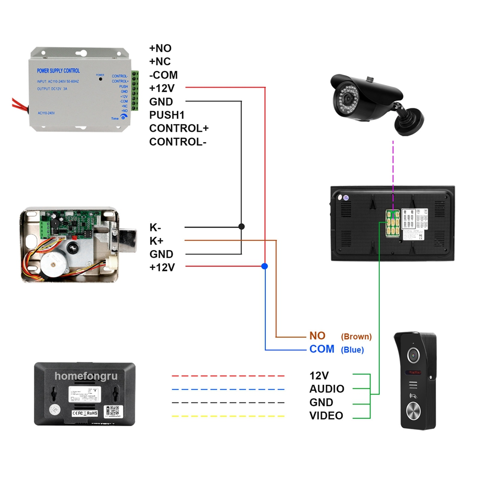 Image 2 - HomeFong Wifi Box for Wired Video Intercom Wired Home Intercom Door Access Control System Support APP Wireless Real time Control-in Intercom Accessories from Security & Protection