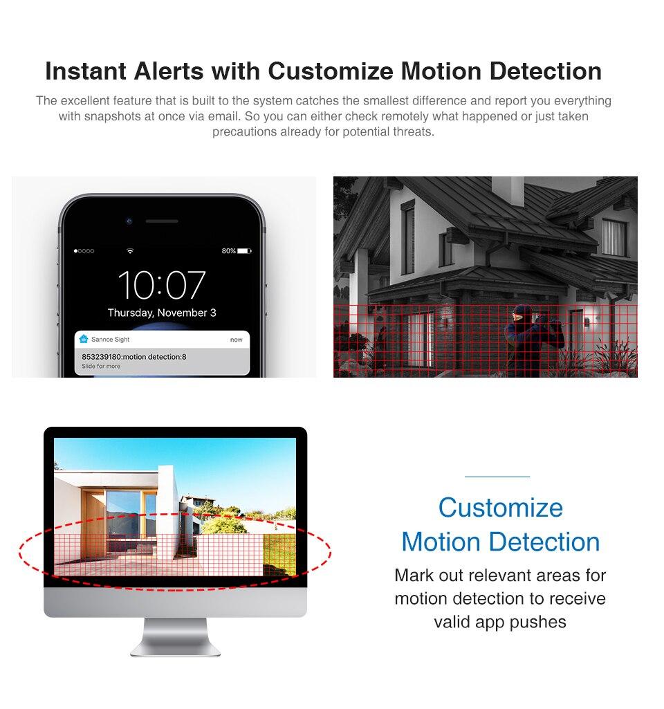 Cheap Sistema de vigilância